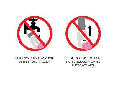 meterol-cleaning-diagram