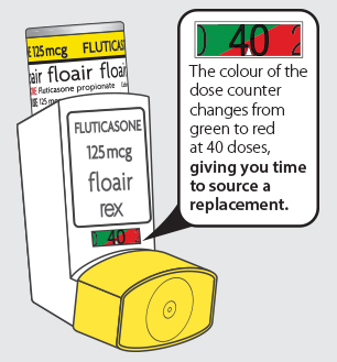 Floair Dose Counter